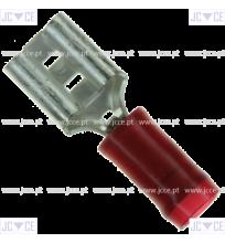 BFVDDF1.25-250A
