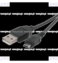 USB/MICROUSBMM